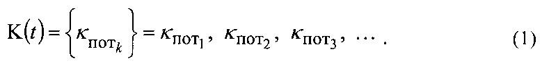 Способ идентификации кадров потока мультимедийных данных на основе корреляционного анализа гистограмм изображений кадров