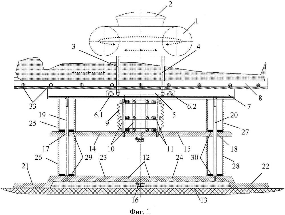 Функциональная структура опорной части медицинского стола с тороидальной хирургической робототехнической системой (вариант русской логики - версия 7)