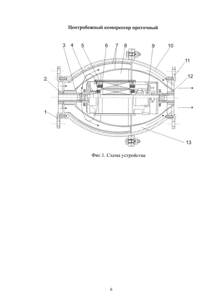 Центробежный компрессор проточный