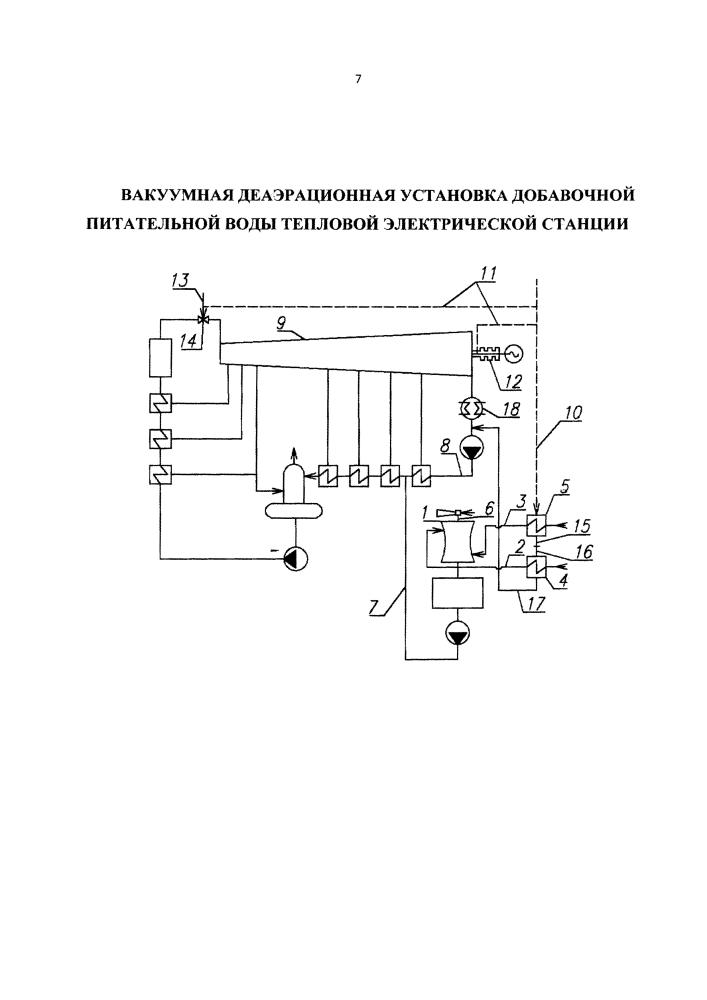 Вакуумная деаэрационная установка добавочной питательной воды тепловой электрической станции