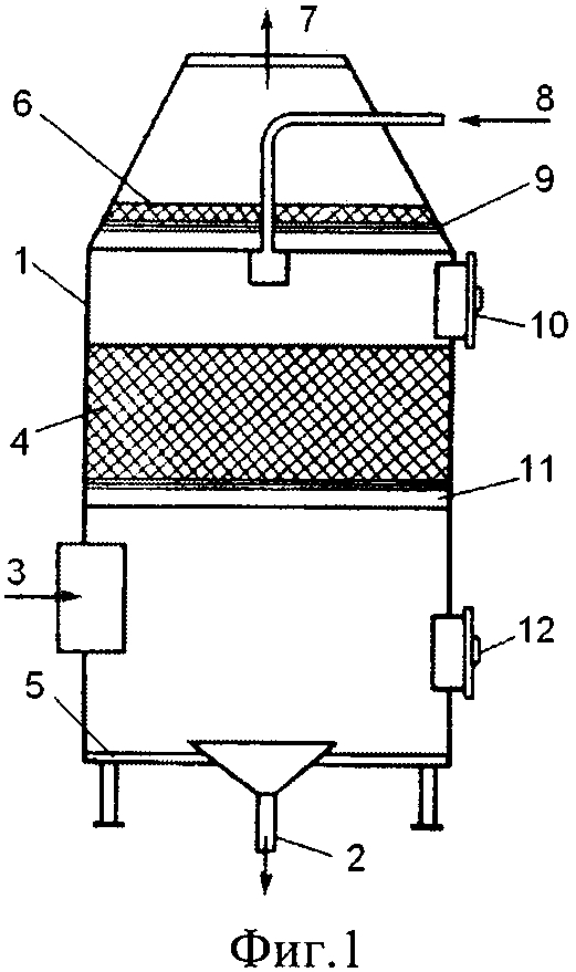 Контактный теплообменник кочетова с активной насадкой