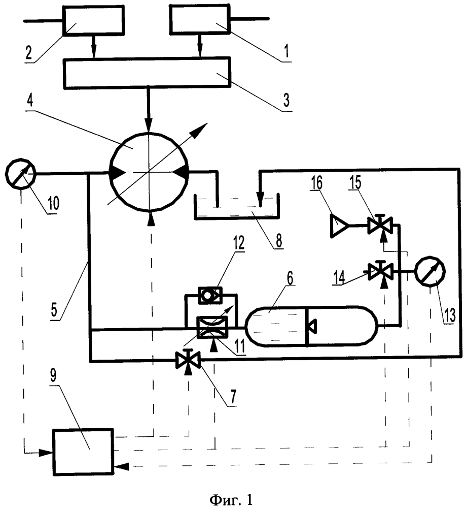 Гидромеханическая муфта