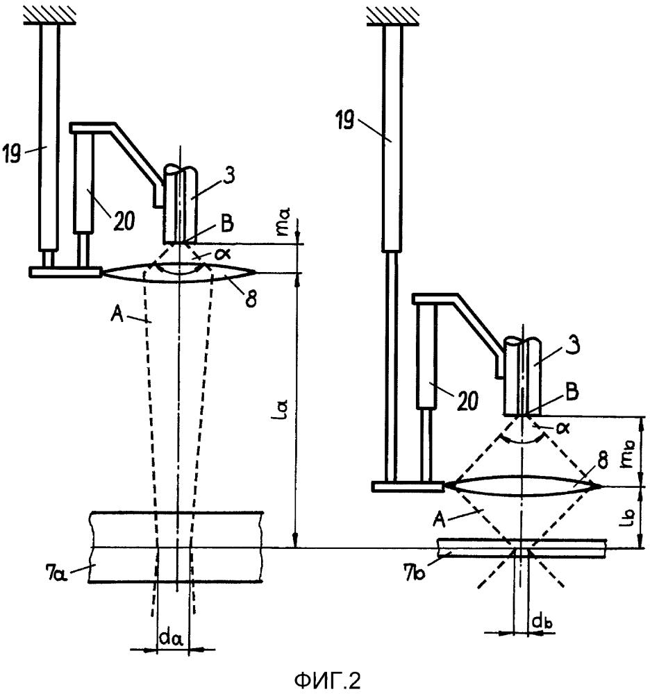 Устройство для лазерной обработки и способ лазерной обработки, содержащие синглетную линзу для фокусировки