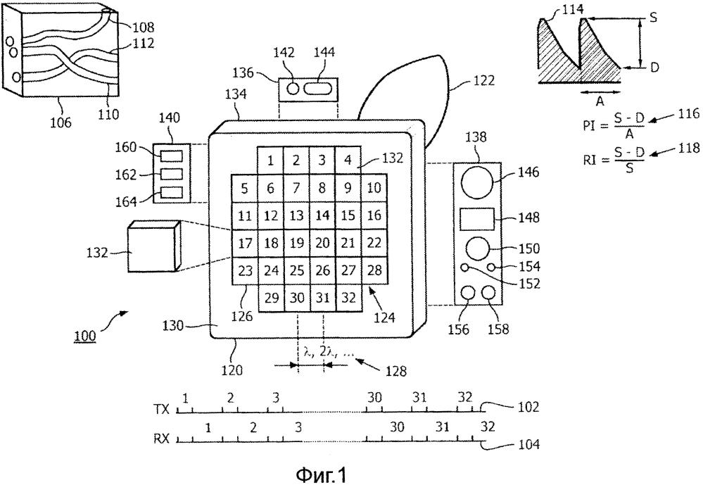 Автоматизированное измерение доплеровской скорости с использованием дешевого преобразователя