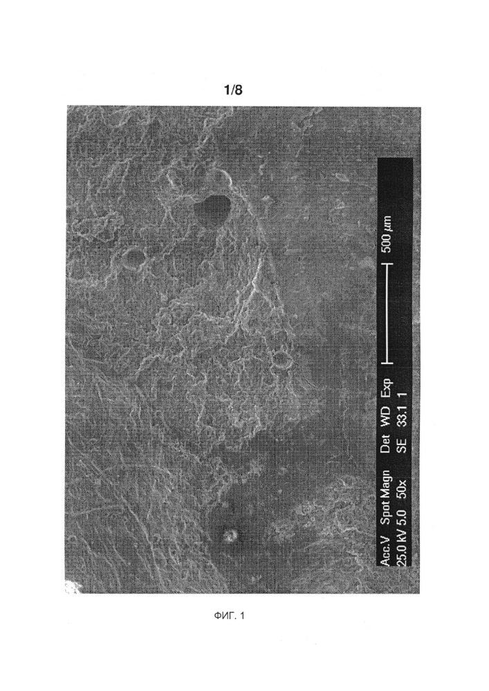 Связующее вещество для производства бетона или слоистых изделий