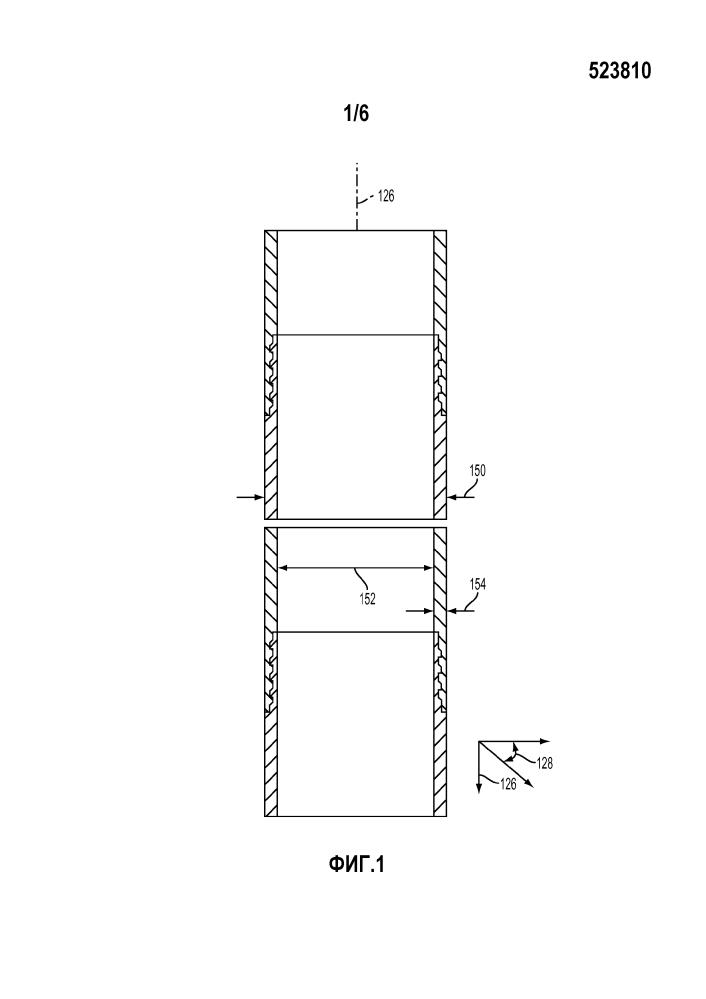 Компоненты бурильной колонны, имеющие многозаходные резьбовые соединения