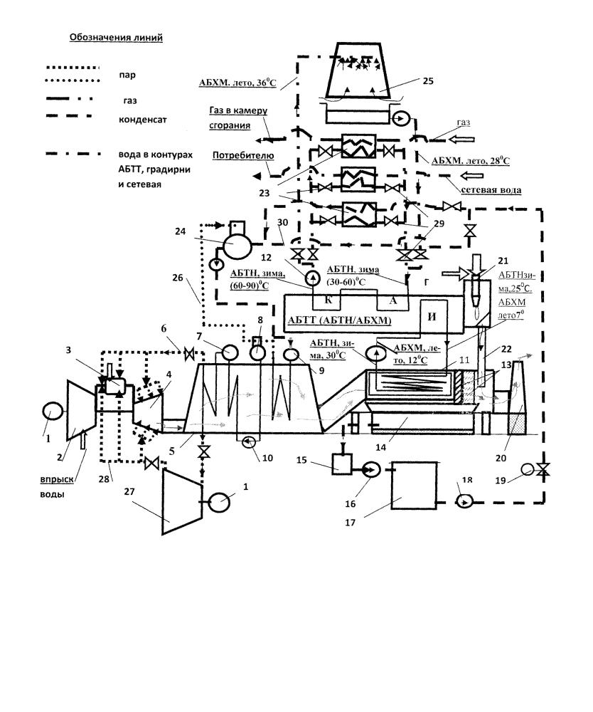 Комбинированная парогазовая установка на базе трансформатора тепла с инжекцией пара в газовый тракт
