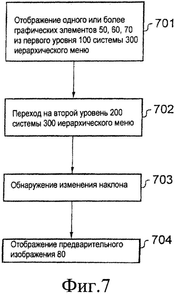 Пользовательский интерфейс