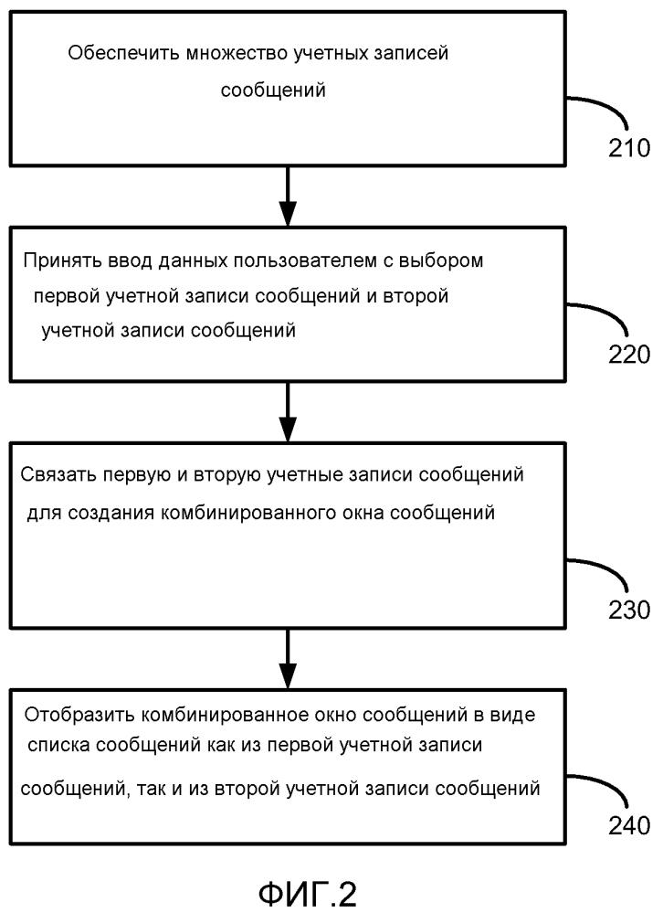 Выборочное связывание учетных записей сообщений