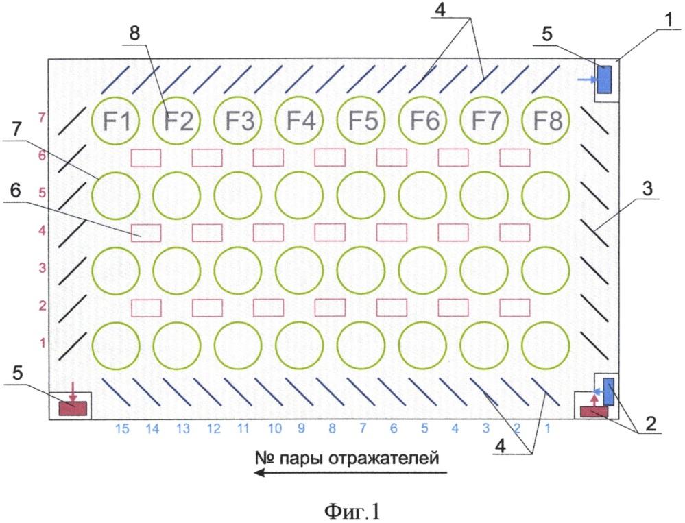 Сенсорная клавиатура на поверхностных акустических волнах