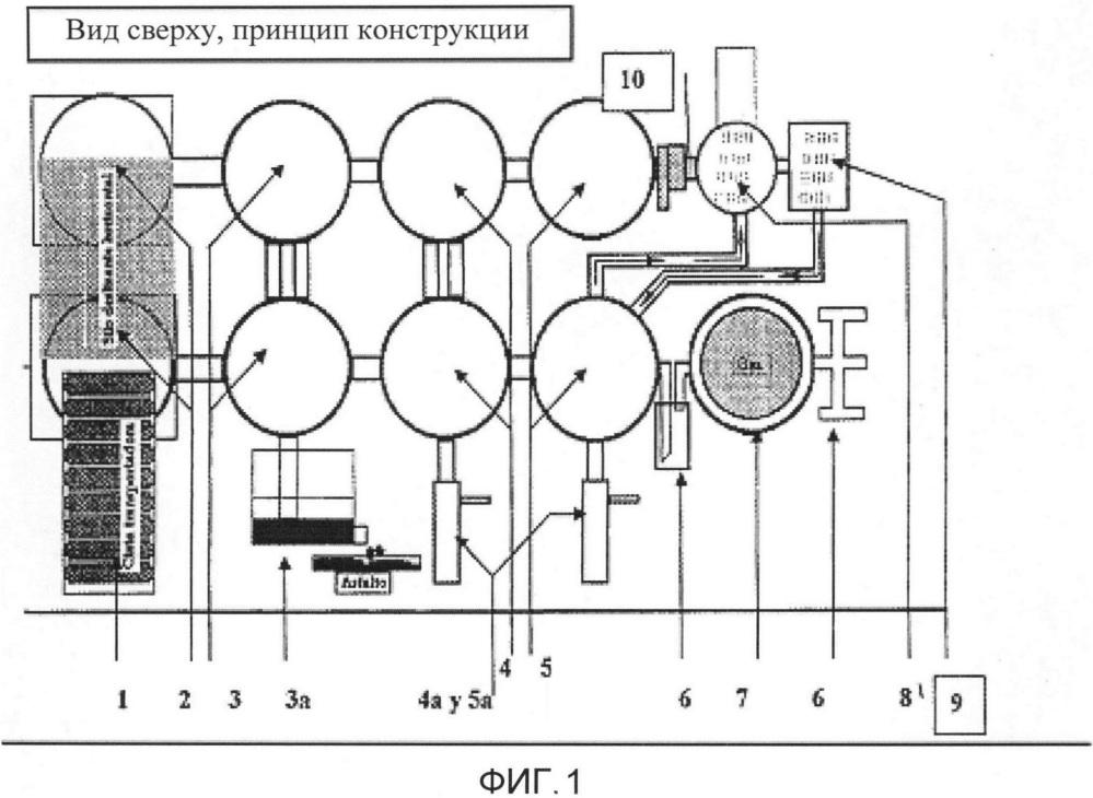 Фотонный радиолиз отходов