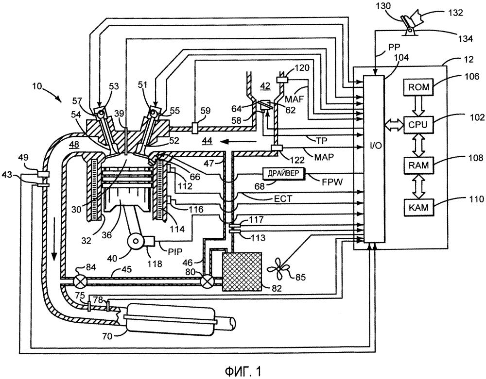 Способ диагностики системы рециркуляции отработавших газов (варианты) и система рециркуляции отработавших газов