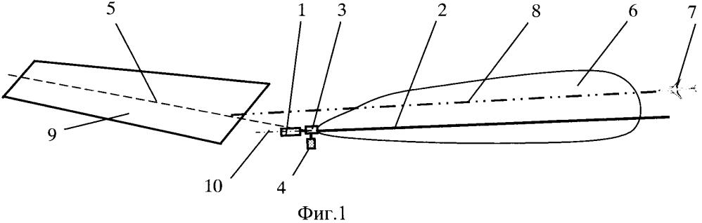 Способ ориентации по лазерному лучу
