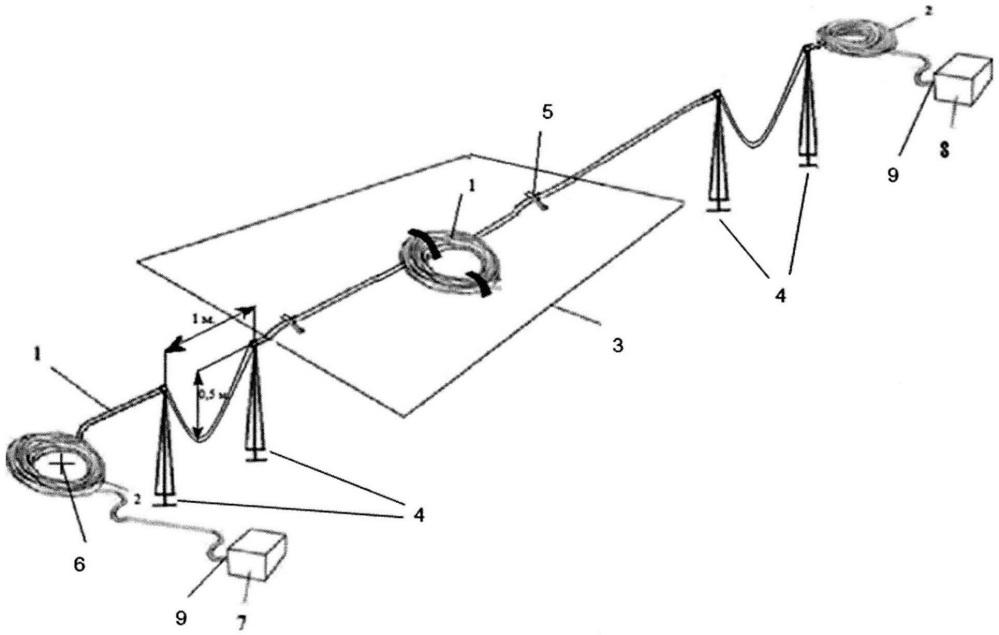 Устройство для испытания кабеля для прокладки внутри помещений и стационарных объектов