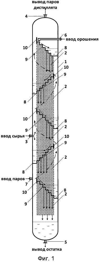 Массообменная колонна с перекрестным током жидкой и газовой (паровой) фаз системы петон