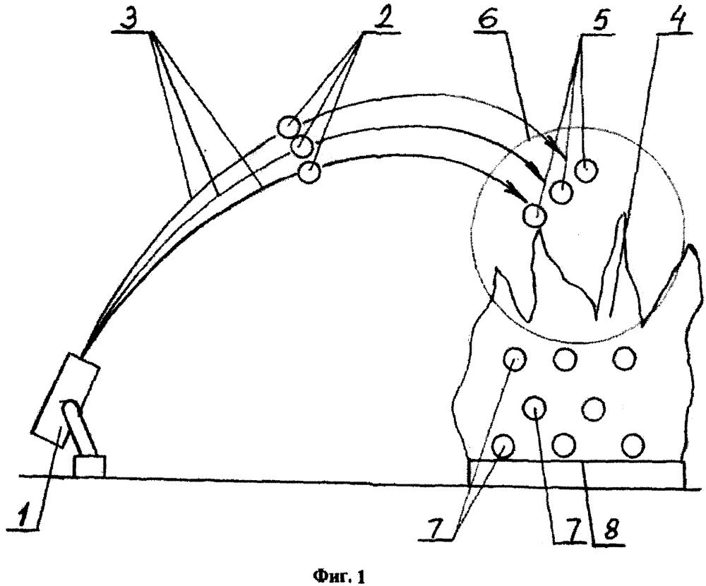 Способ тушения пожара нанопорошком и устройство для его реализации (варианты)