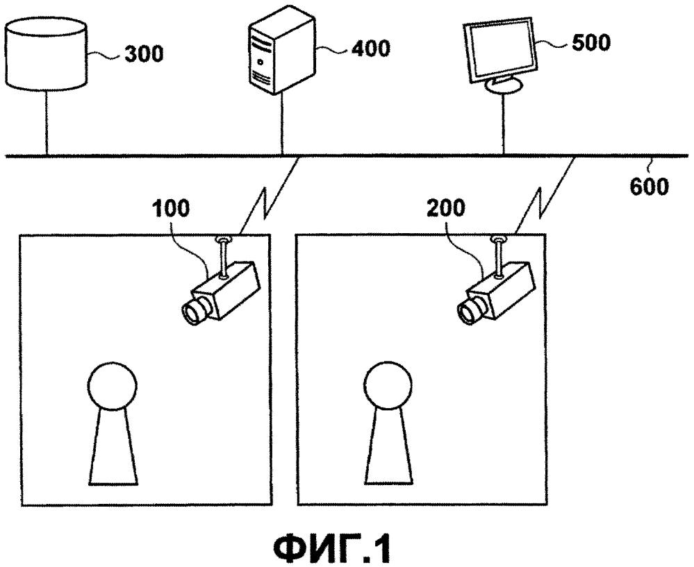 Способ управления в системе захвата изображения, устройство управления и машиночитаемый носитель данных