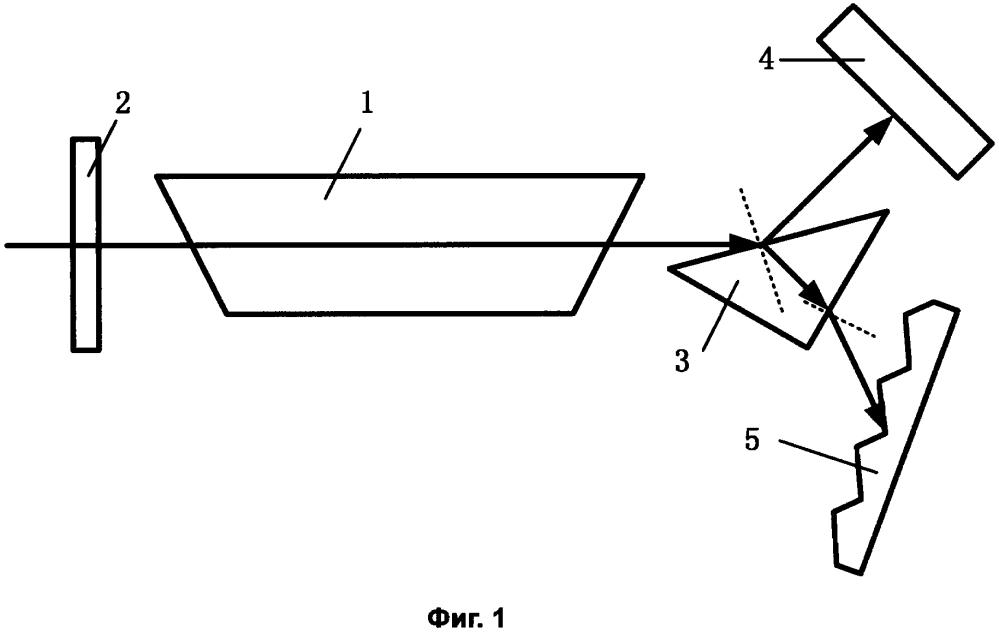 Составной резонатор эксимерного лазера