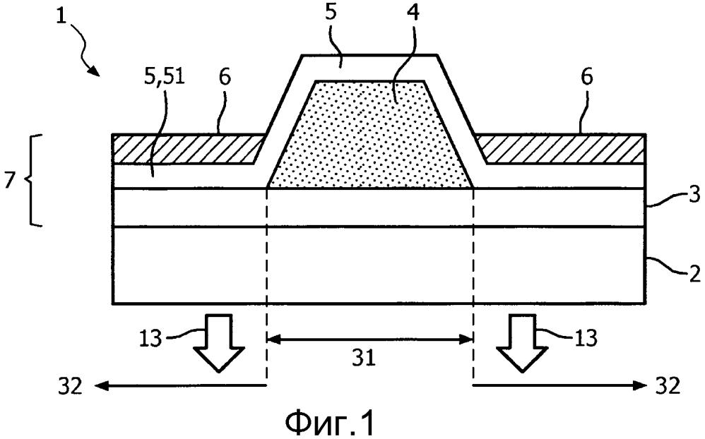 Формирование структуры органических светоизлучающих устройств