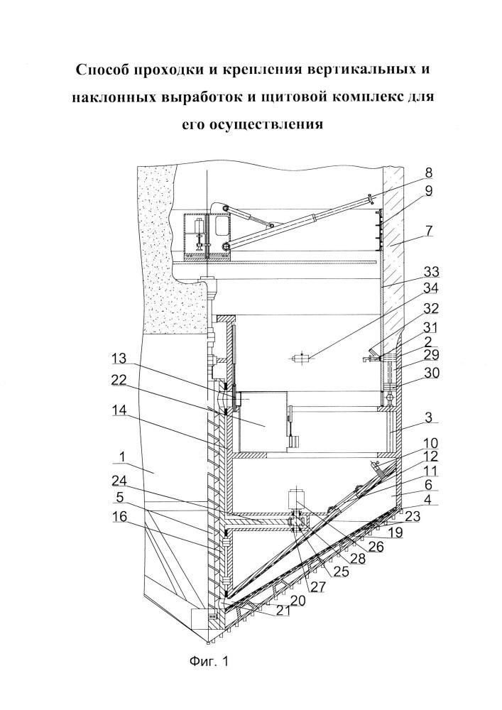 Способ проходки и крепления вертикальных и наклонных выработок и щитовой комплекс для его осуществления