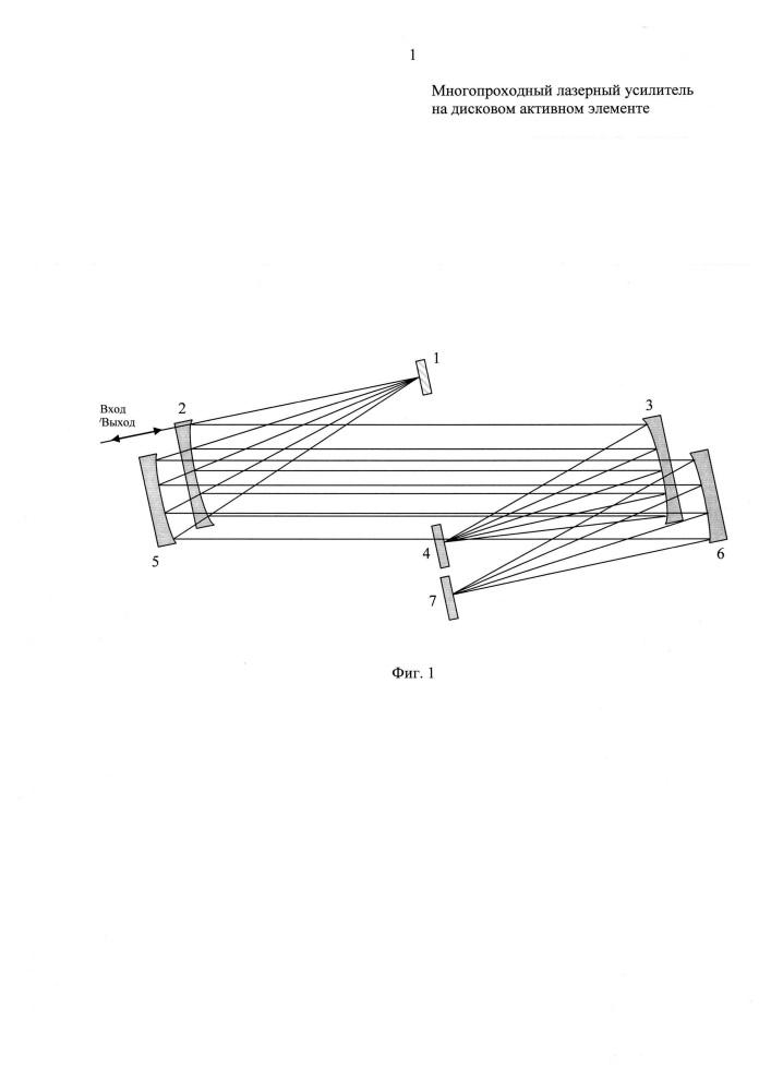 Многопроходный лазерный усилитель на дисковом активном элементе