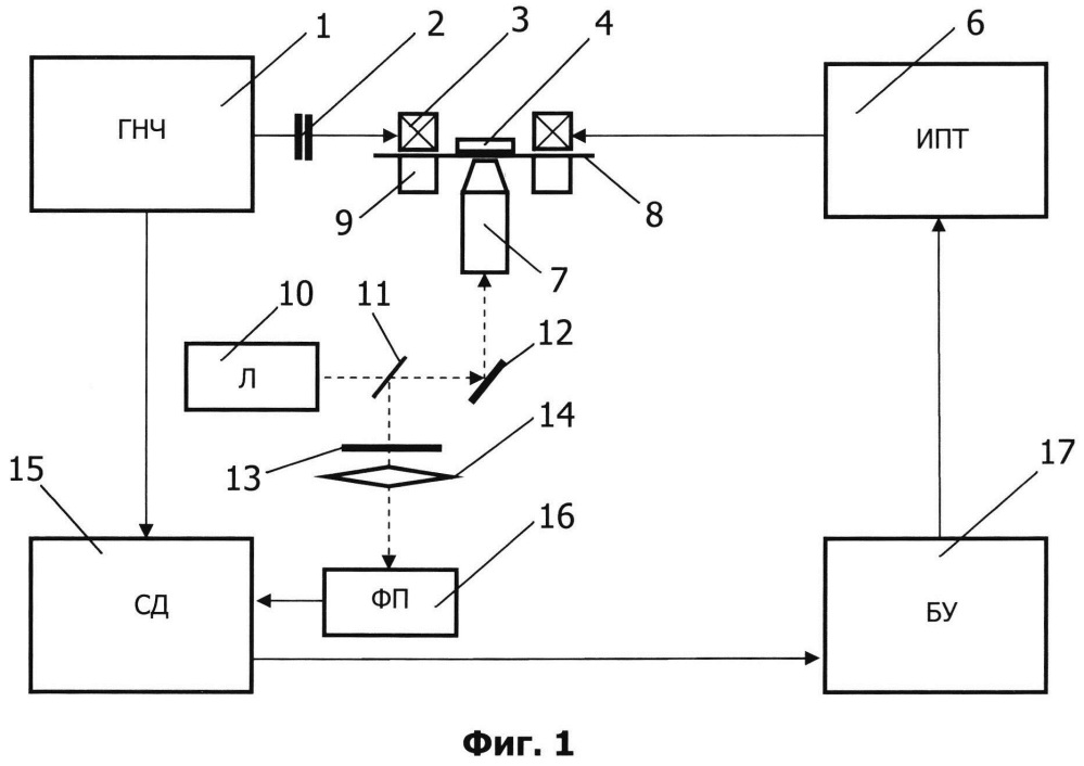 Оптический магнитометр