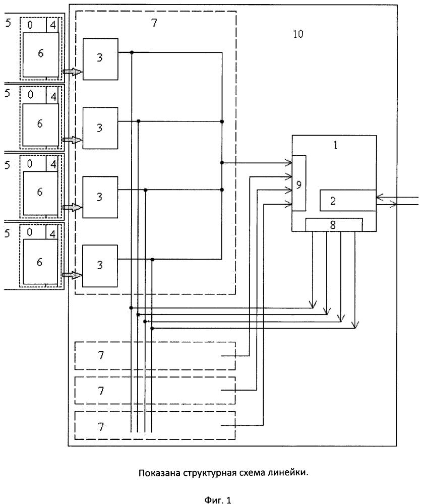 Устройство контроля накопителей с магнитными датчиками