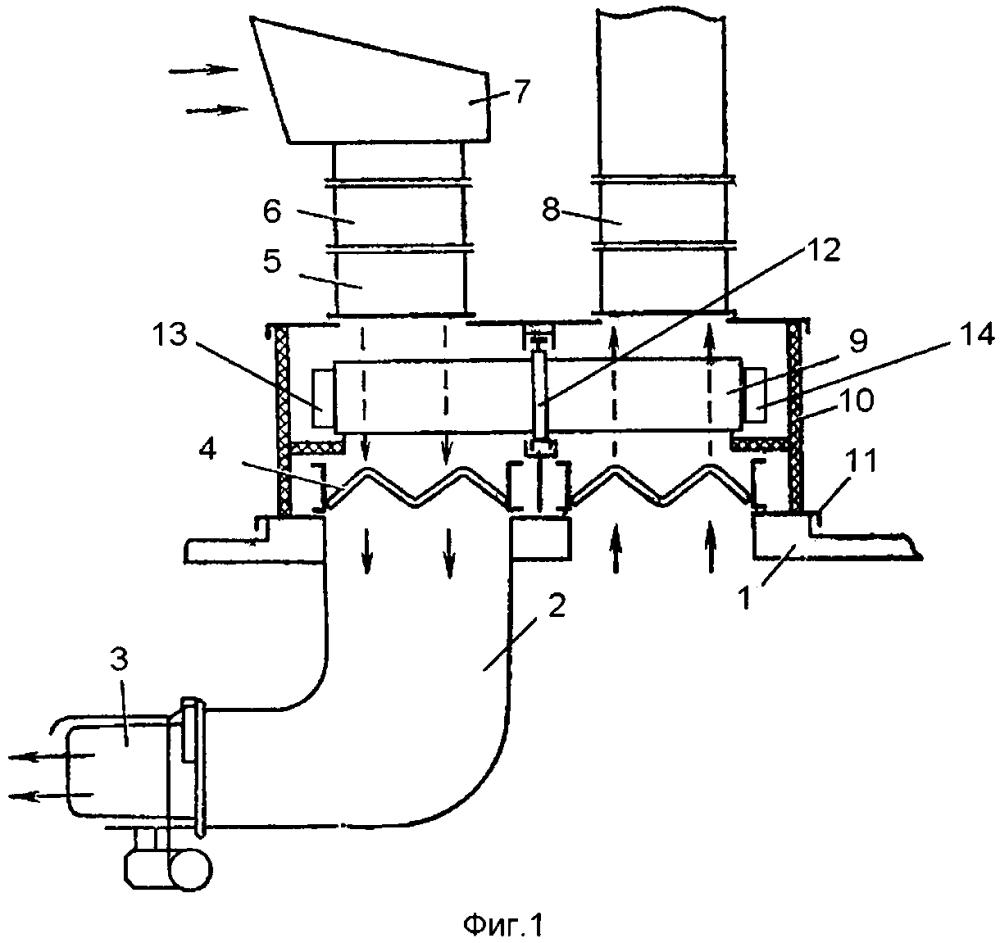 Приточно-вытяжная установка с утилизацией тепла