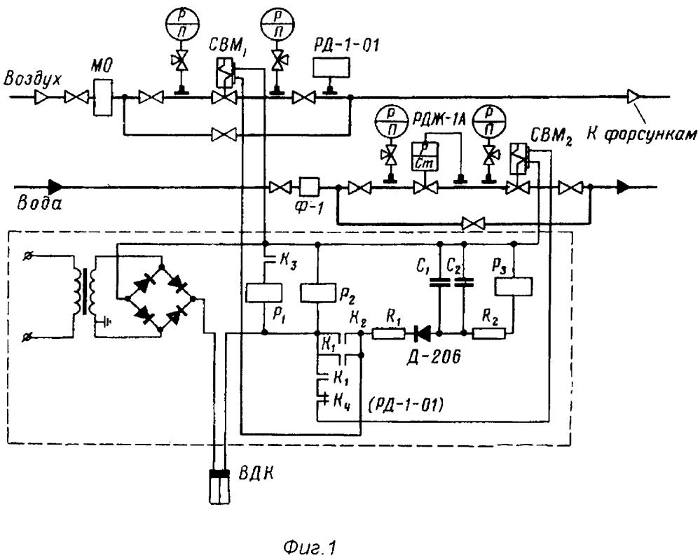 Система автоматического доувлажнения воздуха