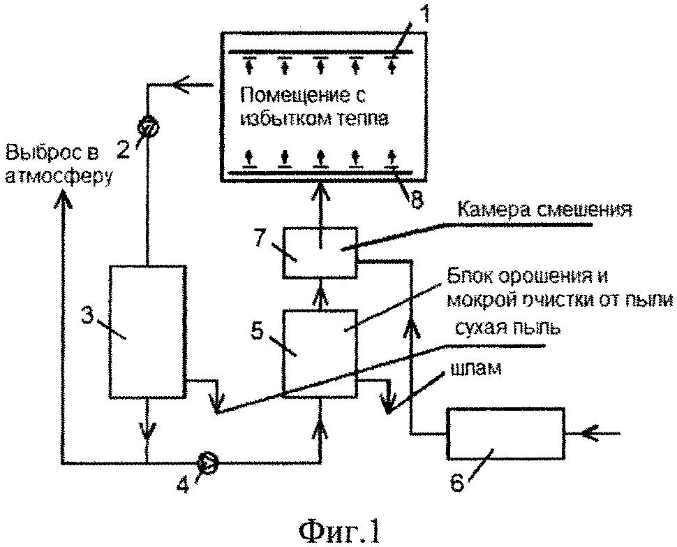 Устройство тепловлажностной обработки воздуха с утилизацией тепла