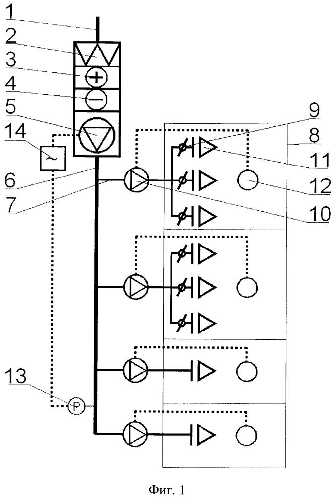 Механическая регулируемая система вентиляции