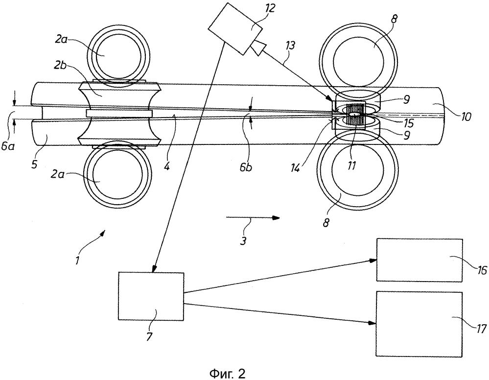 Способ и устройство для сварки продольных швов фасонных труб на установке для сварки труб