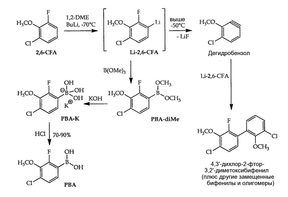 Способы и системы для получения бороновых кислот и их промежуточных соединений