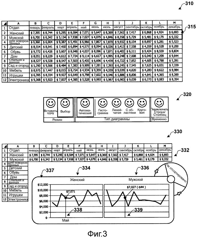 Временное форматирование и построение диаграммы выбранных данных