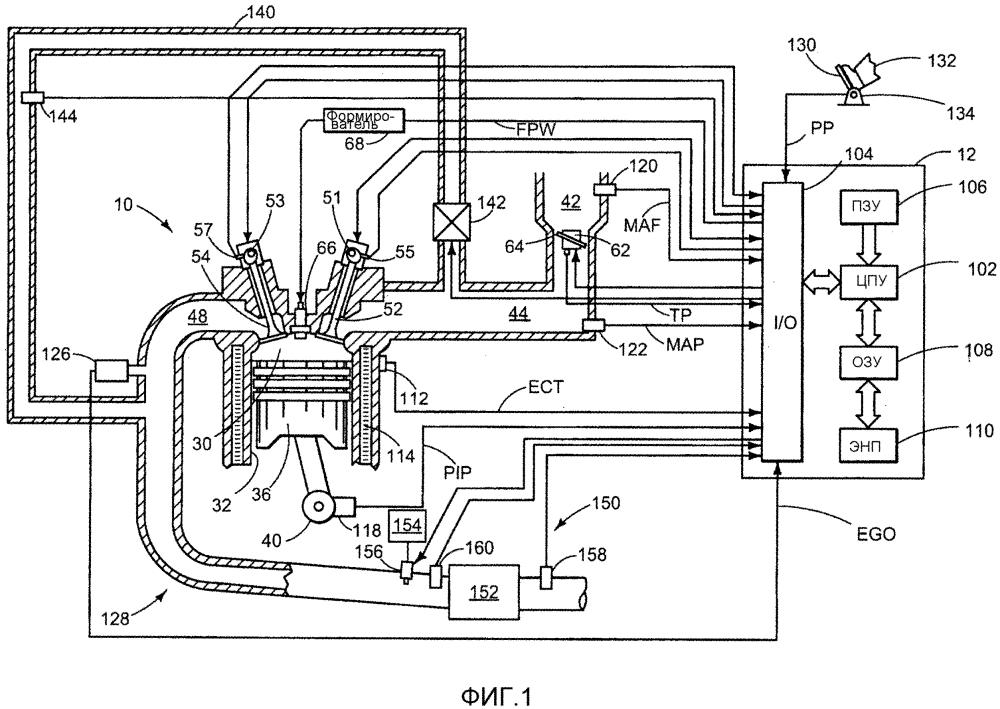 Способ (варианты) и система для определения ухудшения работы датчика nox выхлопных газов двигателя
