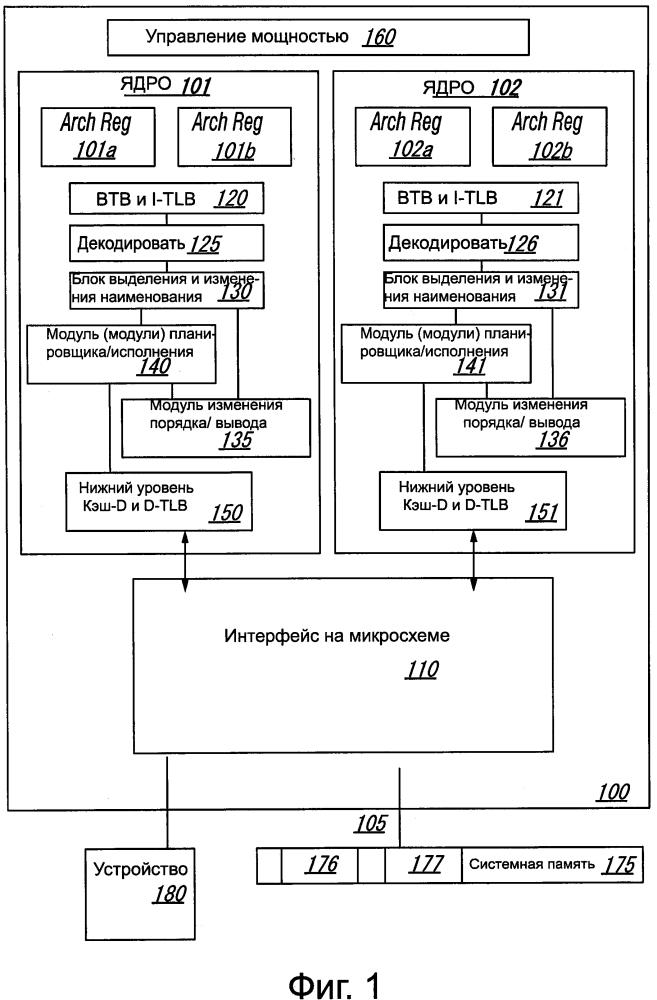 Представление фильтрации наблюдения, ассоциированной с буфером данных