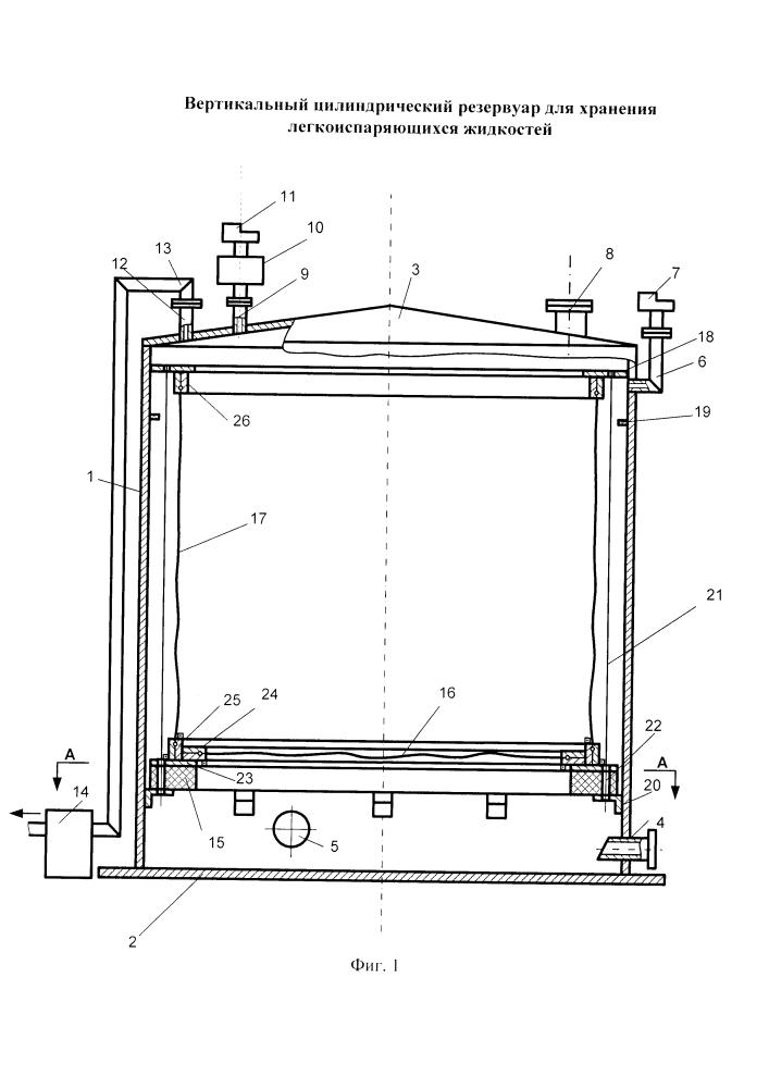 Вертикальный цилиндрический резервуар для хранения легкоиспаряющихся жидкостей