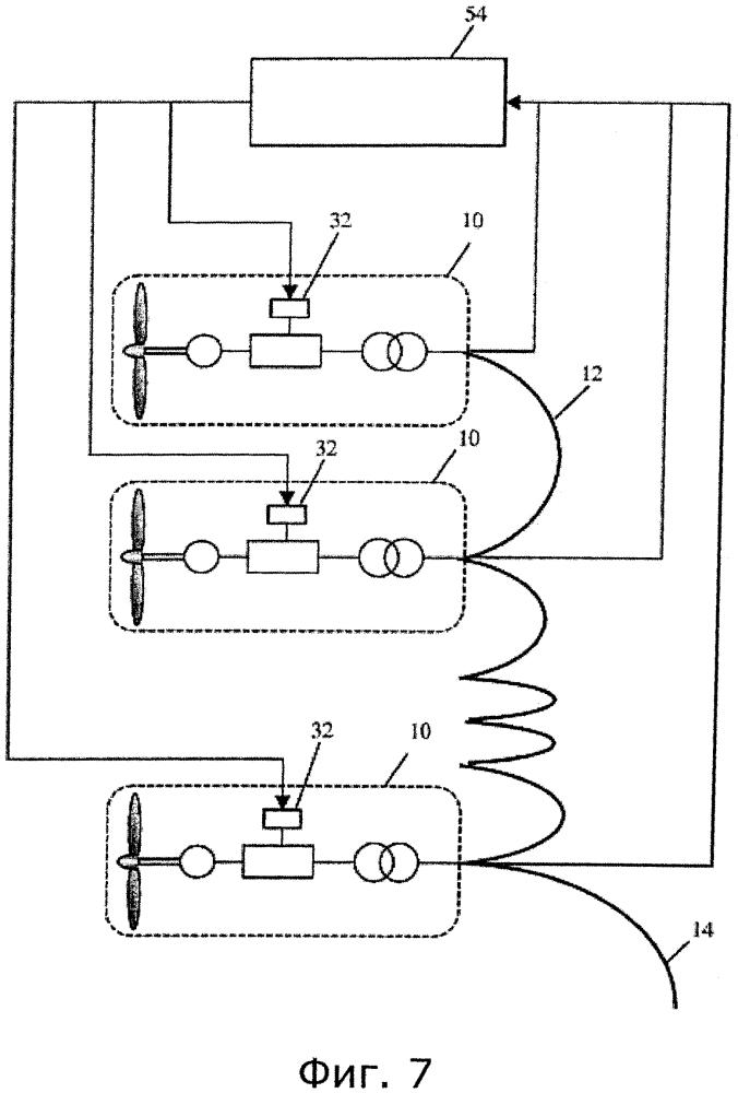Способ и система для управления гидроэлектрическими турбинами