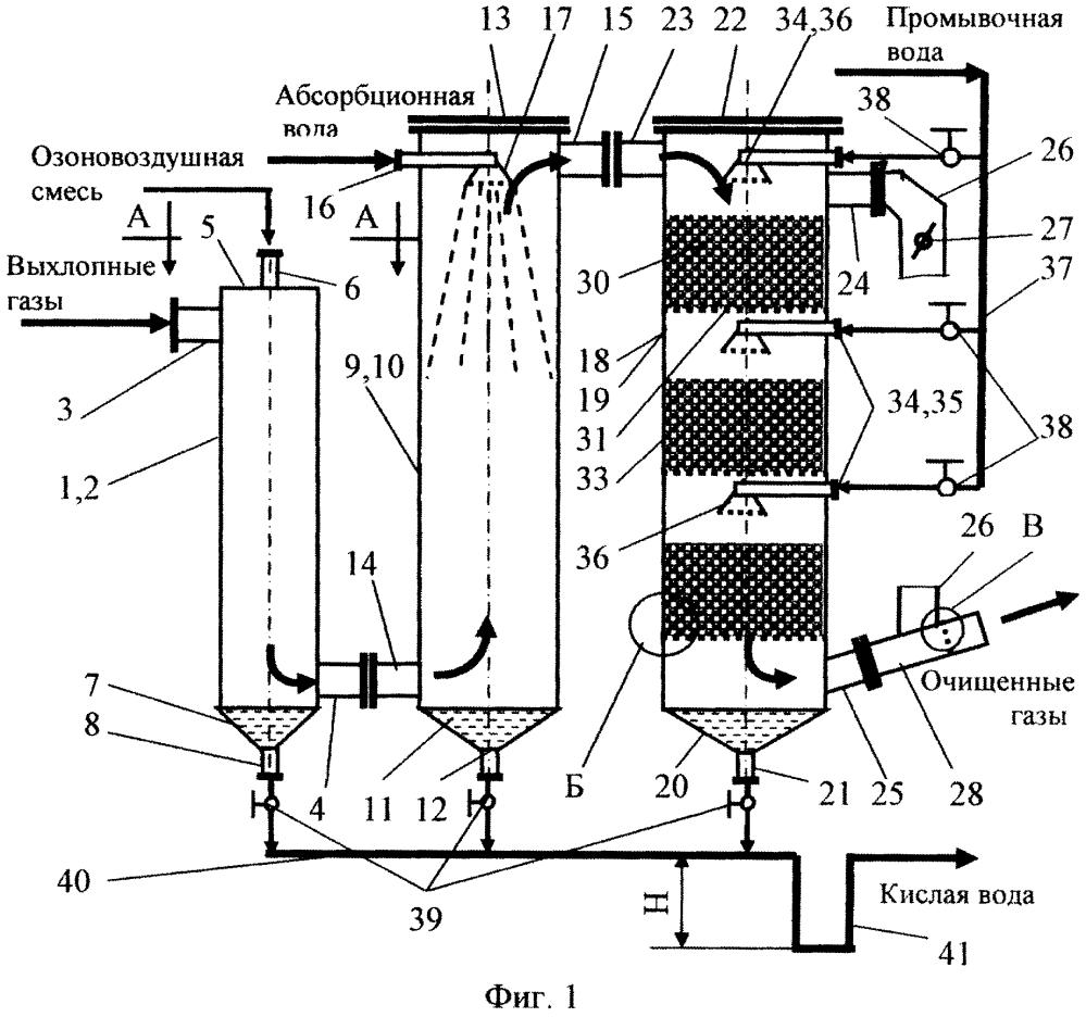 Динамическое устройство для очистки выхлопных газов судового двигателя