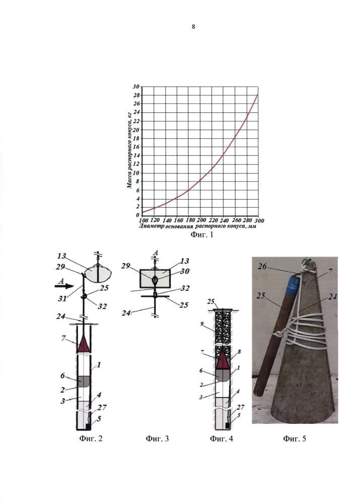 Способ формирования короткой комбинированной засыпной забойки взрывных скважин с распорным конусом и устройство для его осуществления