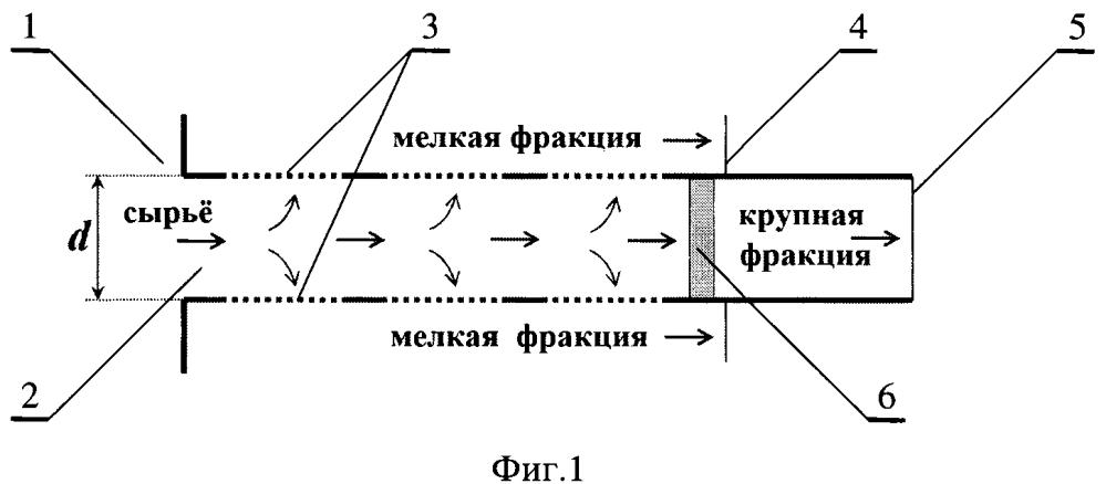 Вибрационный классификатор