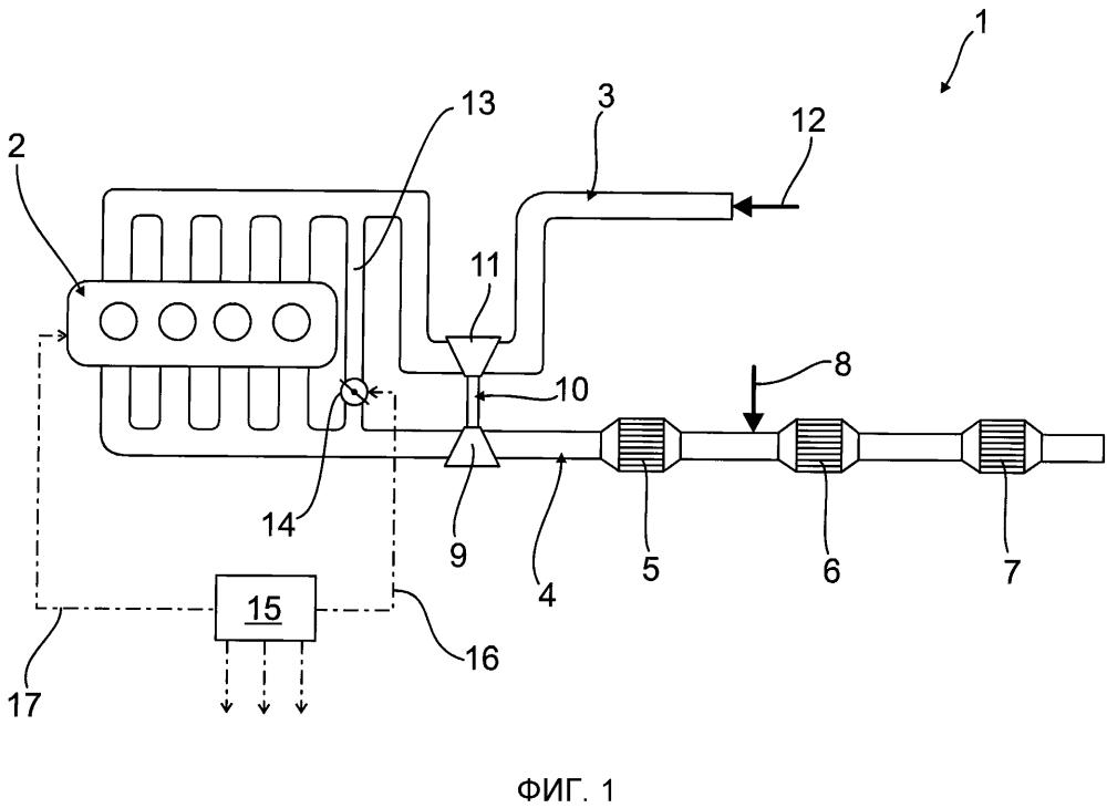 Способ и приспособление для десульфуризации в устройстве для очистки выхлопных газов, расположенном в газоотводе двигателя внутреннего сгорания, в частности, дизельного двигателя внутреннего сгорания