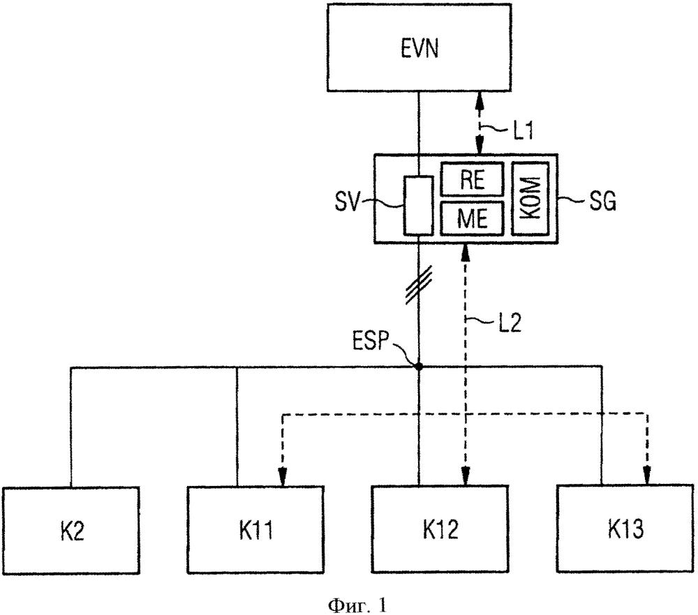 Способ и устройство для контроля точки подвода энергии в сети энергосбережения