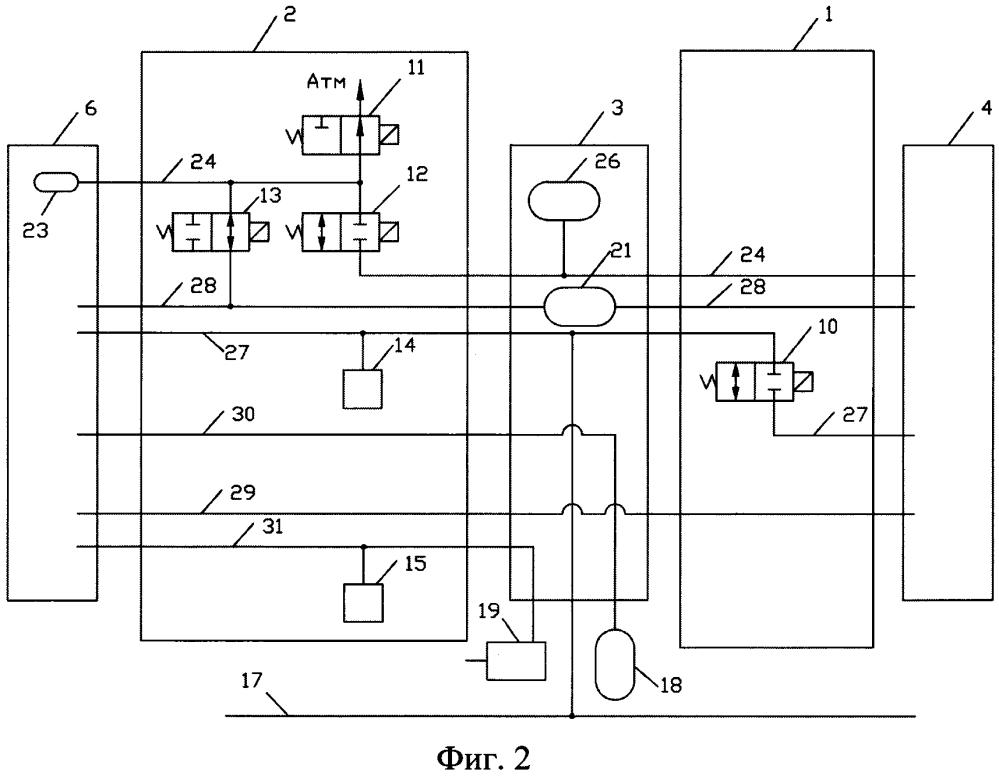 Способ электропневматического управления воздухораспределителем грузового вагона и устройство для его осуществления (варианты)