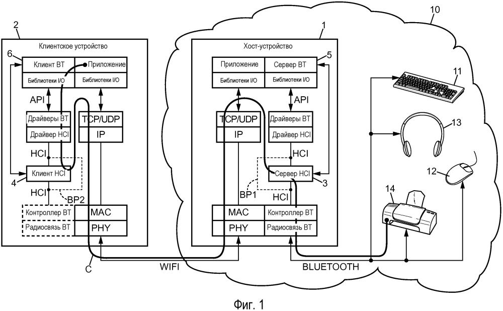 Связь между клиентским устройством и беспроводным периферийным устройством