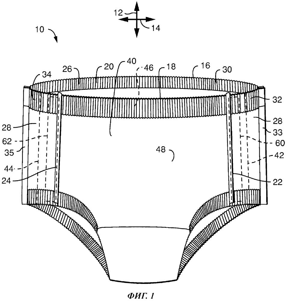 Одноразовый предмет одежды с завернутым краем, выполненный с возможностью многократного застегивания, и способ изготовления такого предмета одежды