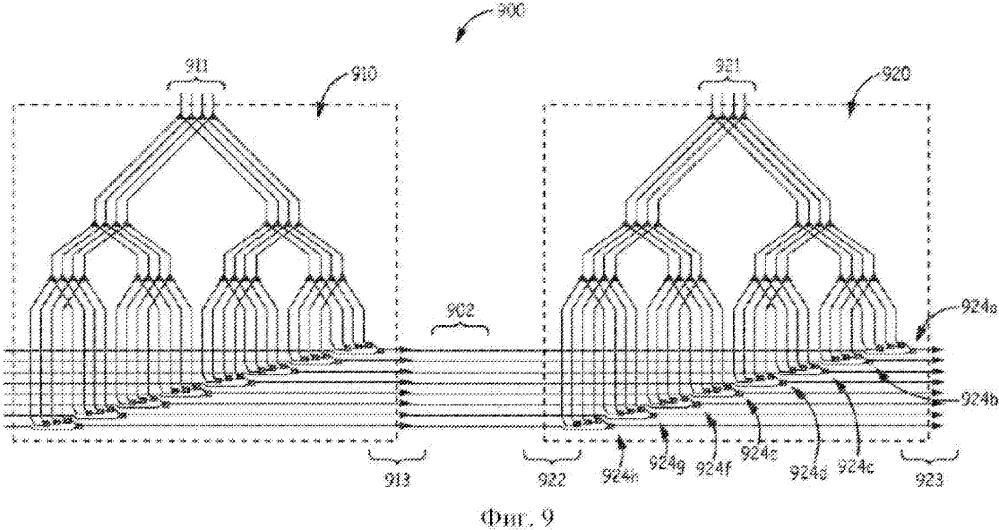 Масштабируемые оптические коммутаторы и модули коммутации