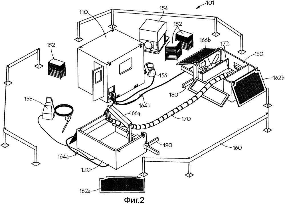 Транспортабельные контейнеры для проведения испытания шлангов, системы и способы