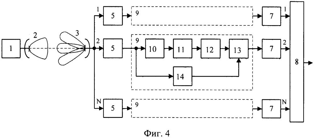 Устройство обработки сигналов в наземно-космической просветной радиолокационной системе