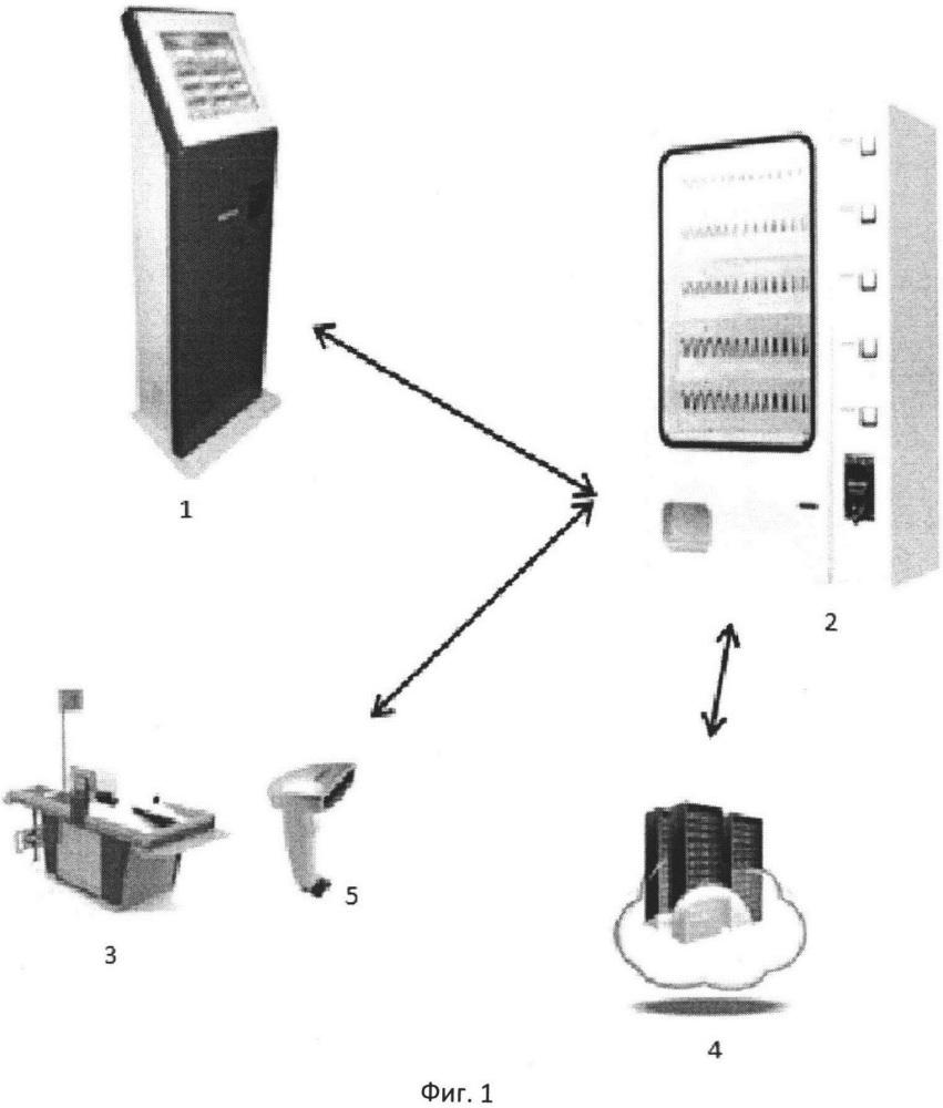 Способ продажи табачной или иной продукции через программно-аппаратный комплекс